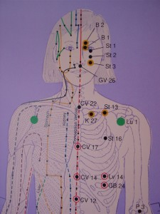 Image Source: acupressure.com
