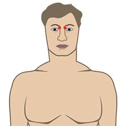 Acupressure Points to Improve EyeSight