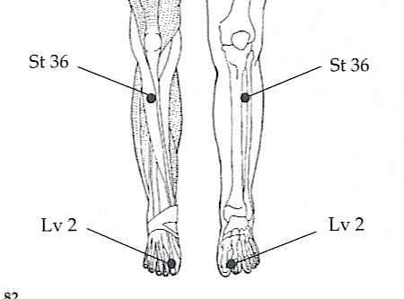 Most effective acupressure points for body pain acupressure points acupressure points for vertigo ccuart Images