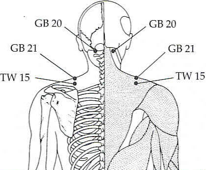 Most Effective Acupressure Points For Shoulder Pain