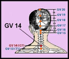 Most Effective Acupressure Points for Toothache – Acupressure Points