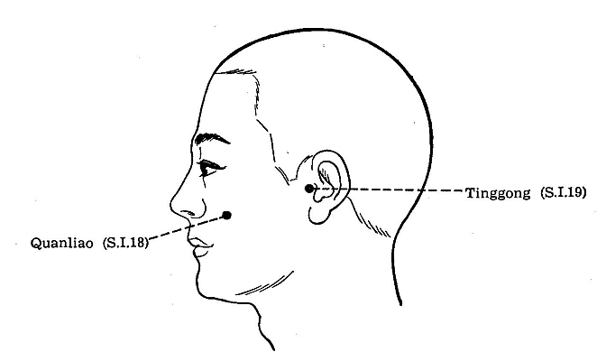 8 Most Effective Pressure Points for TMJ Relief & Jaw Pain ...
